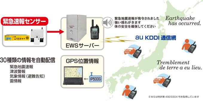 緊急情報ネットワークシステム